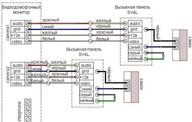 схема подключение видеодомофона Commax